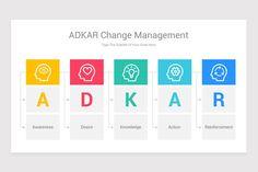 ADKAR Change Management Model Keynote Template | Nulivo Market Change Management Models, Keynote Template, Color Themes, Bar Chart, Templates, Stencils, Bar Graphs, Vorlage, Models