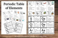 periodic table of elements cards - Living Periodic Table Activity
