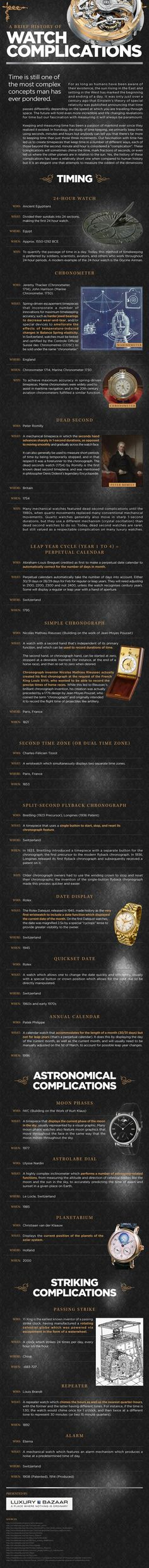 A Brief History of Watch Complications – Infographic - The Luxury Bazaar Blog