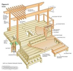Dream Deck Plans - Step by Step: The Family Handyman