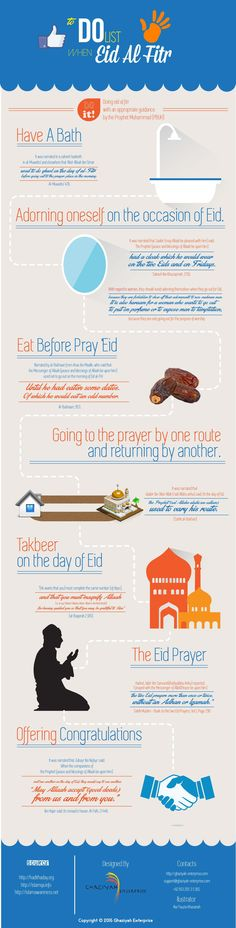 To do List when Eid Al-Fitr coming. Infographic