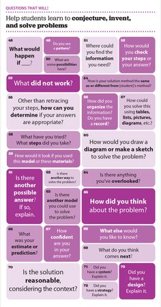 100 Questions to Help Students Conjecture Problem Based Learning, Inquiry Based Learning, Project Based Learning, Student Learning, Teaching Math, Maths, Learning Theory, Math Discourse, Visible Learning