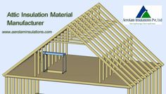 #AtticInsulation: basically getting your attic insulated, your house will be warmer and more relaxed and you will also be doing your bit for the environment while saving cash.