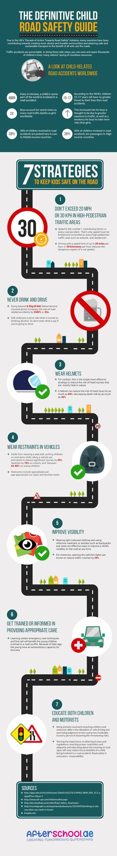 Definitive Child Road Safety Guide #infographic #RoadSafety #ChildSafety #Driving