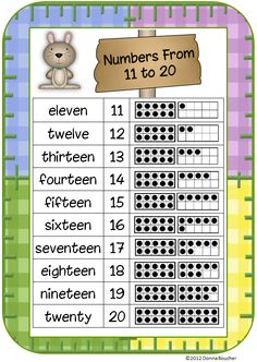 Exploring numbers from 11-20.