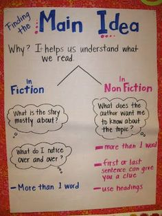 What are the main parts of a book report?