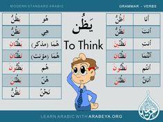 Arabic - to think Arabic grammar Language Study, Arabic Language, Modern Standard Arabic, Arabic Verbs, Spoken Arabic, Verb Conjugation, Verb Forms, Learn Arabic Online, Improve Your Vocabulary