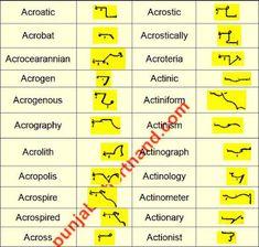 Accouple Shorthand Writing, Outlines, Alphabet, English, Words, Pdf, Alpha Bet, English Language, Horse