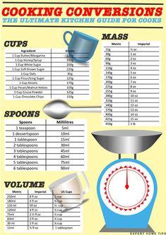 Baking Conversion Chart, Kitchen Conversion, Kitchen Cheat Sheets, Kitchen Measurements, Metric Measurements, Measurement Conversions, Measurement Chart, How Much Sugar, Baking Tips