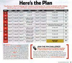 10 week half-marathon training plan from Runner's World.