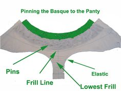 Duct Tape Bodice Pattern Using any bodice pattern requires extensive modifications for your dancer and the pattern can be expensive. Why NOT make your own bodice pattern — and save yourself t…