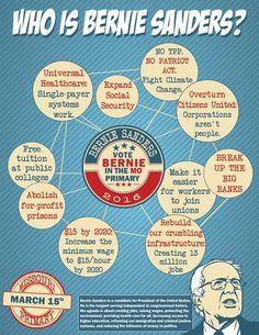 "#HaveIEverToldYou about Bernie Sanders? RT@mbamomof5 ""Who is #BernieSanders? #FeelTheBern #Bernie2016 #Election2016"
