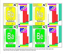Here's a set of periodic table trading cards.