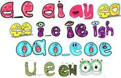 #phonics phonics #teaching digraphs blends kids kindergarten activities