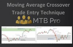 MTB Pro Moving Average Crossover Entry Technique - In-Depth Technical trading Education Post with Charts ecplanations and 2 example videos - My Trading Buddy Free Educational Blog