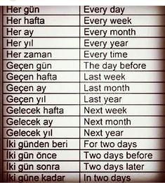 Learn English Grammar, English Vocabulary Words, Learn English Words, English Language, New Words, Cool Words, Turkish Lessons, Learn Turkish Language, German English