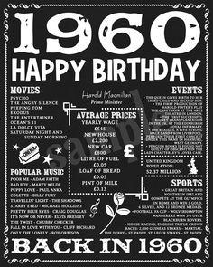 Mom Birthday Gift, 60th Birthday Quotes, 60th Birthday Ideas For Mom, 60th Birthday Decorations, Happy 60th Birthday, 90th Birthday Parties, Happy Birthday Banners, Birthday Basket, Special Birthday