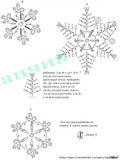 How To Knit: Crochet snowflakes, free crochet pattern Crochet Snowflake Pattern, Christmas Crochet Patterns, Crochet Snowflakes, Holiday Crochet, Crochet Motifs, Crochet Diagram, Thread Crochet, Free Crochet, Knit Crochet