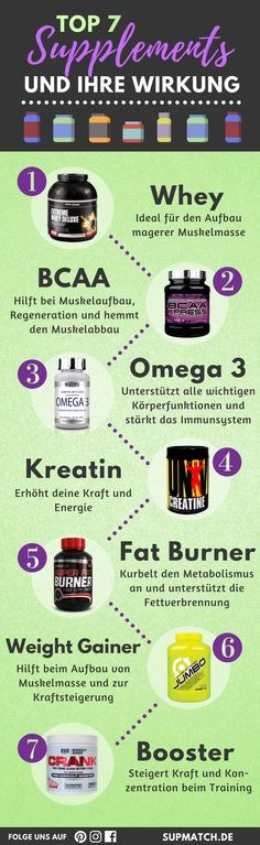 Top 7 Supplements und ihre Wirkung. Tap the link and Check out why all Fitness addicts are going crazy about this new product!