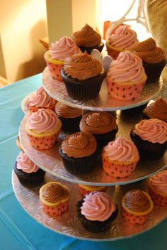 A Cupcake Themed Birthday Party