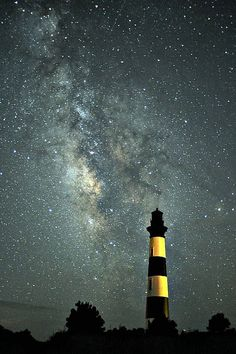 bodie island light with milky way: outer banks, north carolina