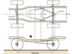 TRS Magazine - 4-Link Suspension