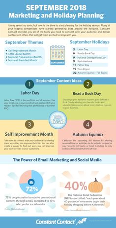 September 2019 Marketing and Holiday Planning Social Media Posting Schedule, Social Media Challenges, Social Media Tips, Social Media Branding, Marketing Plan, Digital Marketing, Infographic, September, How To Plan