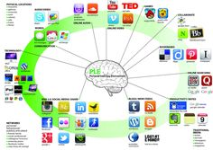community of inquiry - Google Search