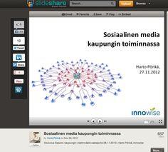 Sosiaalinen media kaupungin toiminnassa. Tekijä Harto Pönkä, 2012. #Slideshare