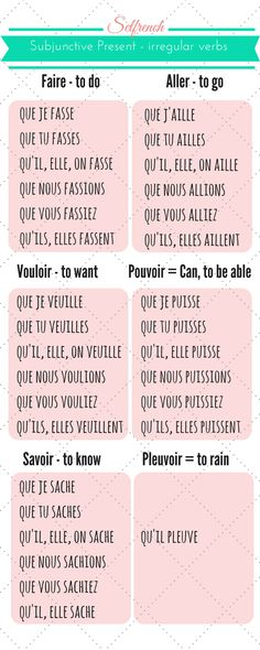 french subjunctive phrases essays As/a level spanish essay and speaking phrases, - memrise useful for as and a level spanish essays and speaking exams as/a level spanish essay and speaking phrases.