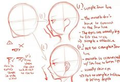 How to drawing head