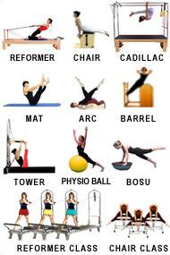 @Francene Mickelsen Perel Traditional #Pilates Equipment and some new #Core Strengthing Small Apparatus
