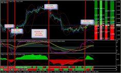 Trader-Info - Forex Trading - Stock Market