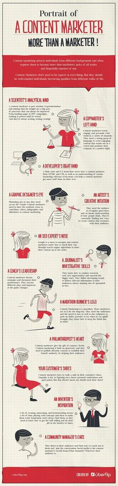 Seven Must-Have Traits of the Perfect Content Marketer #infographic