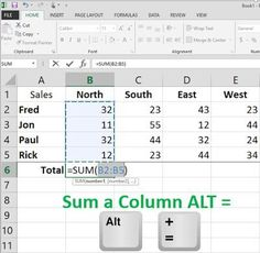 Awesome Technic for Total an Excel Column Faster with This Keyboard Shortcut. #business7days