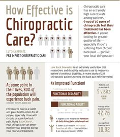 Chiropractic. Effective. Natural Treatment. Improve Function. Treat Pain. Highlands Ranch. Adjustment. Neck Pain. Back Pain. http://www.detoxifyyourlifestyle.com