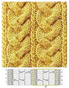 Besten 8 Stricken : Ideen Strickmaschinenschalstiche Best Picture For Knitting Techniques cheat sheets For Your Taste You are looking for something, and it is going to tell you exactly what you ar Knitting Machine Patterns, Knitting Stiches, Knitting Charts, Lace Knitting, Knitting Socks, Knit Patterns, Stitch Patterns, Knit Crochet, Crochet Braids