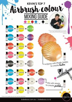 airbrush makeup guide and tips Cake Decorating Techniques, Cake Decorating Tutorials, Cookie Decorating, Cake Decorating Airbrush, Air Brush Painting, Painting Tips, Art Brush, Dark Fantasy Art, Color Mixing Guide