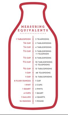 Free Printable: Martha Stewart Kitchen Measurements Guide - My Frugal Adventures Free Printable for cooking measurements~ or take a pic with your phone and have it with you for a reference at the grocery store. Cocina Martha Stewart, Martha Stewart Recipes, Kitchen Cheat Sheets, Kitchen Measurements, Recipe Measurements, Tips & Tricks, Baking Tips, Baking Pan, Baking Secrets