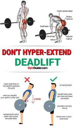 The Deadlift is considered a pulling exercise because you're literally pulling a barbell off the ground. It's based on the hip hinge movement pattern, which refers to the ability to properly bend at. Gym Workout Tips, Weight Training Workouts, At Home Workouts, Exercise Moves, Fat Burning Cardio Workout, Workout Men, Chest Workouts, Workout Plans, Hip Fat Loss