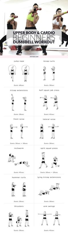 Slim down your arms and sculpt your shoulders with this upper body beginners workout for women. A mix of cardio and strength training moves to trim body fat and strengthen the muscles. www.spotebi.com/...