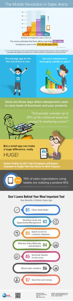 The Mobile Resolution in Sales Arena?