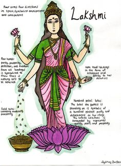 Great illustration of Lakshmi and the spiritual symbolism.