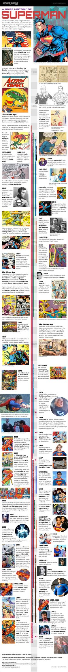 #Superman history infographic