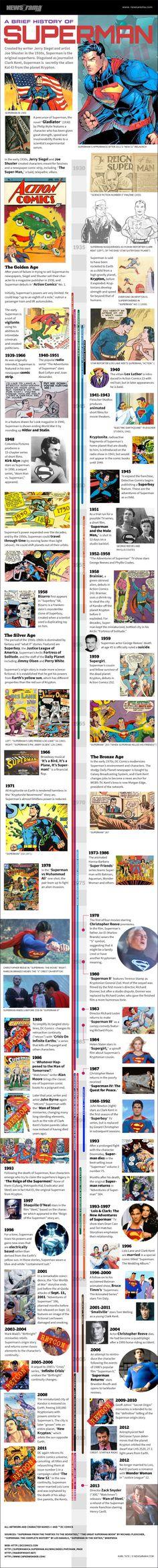 Superman history infographic