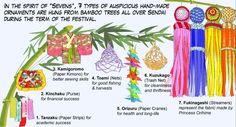 tanabata festival - Cerca con Google