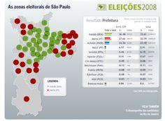 O desempenho dos candidatos em São Paulo
