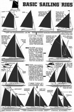 Description of various sailing rigs from the PolySail library…. – Now YOU Can Build Your Dream Boat With Over 500 Boat Plans! Boat Building Plans, Boat Plans, Sailing Basics, Wood Boats, Boat Design, Small Boats, Tall Ships, Model Ships, Water Crafts