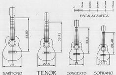 Hasil gambar untuk medidas de un ukelele Ukulele Soprano, Tenor Ukulele, Ukulele Tabs, Banjo, Guitar Stand, Cigar Box Guitar, Guitar Diy, Acoustic Guitar, Ukulele Sizes
