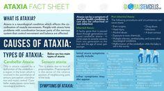 Ataxia Infographic